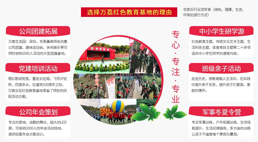 选择万荔农生态园的理由
