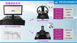 AAI-2718耳机测试系统