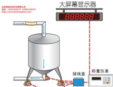 称重定量灌装机