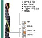 PUR 电缆