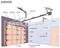 深圳快速卷帘门的结构与应用