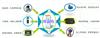 水肥一體化溫室實驗室設計方案