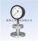 日本长野计器(NKS)隔膜式压力计