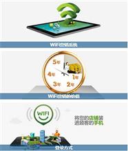 WIFI营销