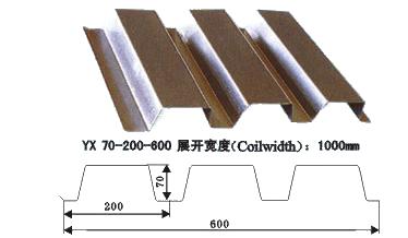 YX70-200-600开口楼承板