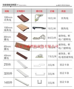 竹木纤维装饰线:各种墙板配套线条