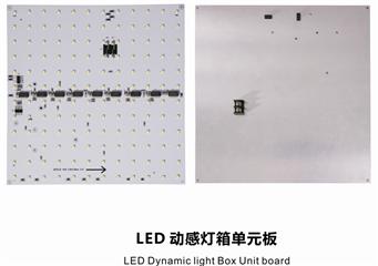 LED动感灯箱光源