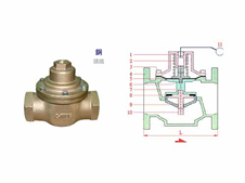 DFT/DFF隔膜型定水位阀台湾Z-TIDE日泰阀门
