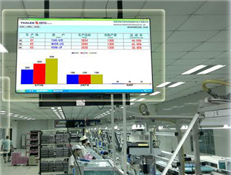 LCD液晶看板