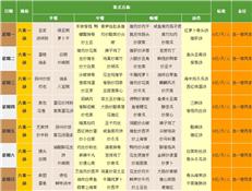 每天9元菜谱,深圳饭堂承包,东莞饭堂承包