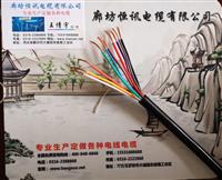 控制电缆KVVP2-22