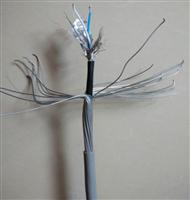 铠装通讯线ASTP-120Ω