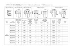 CAA型放电管