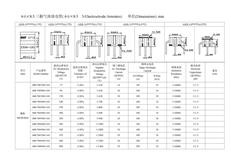 CAD型放电管