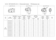 CAE型放电管