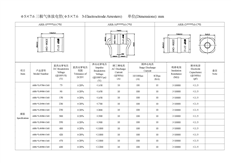 CAH型放电管