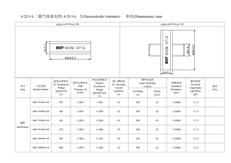 CAP型放电管(65KA)