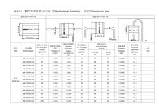 CA8型放电管(20KA)