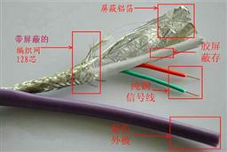 PROFIBUSDP紫色通讯电缆