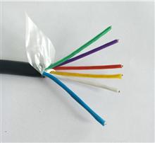 KVVP塑料绝缘控制电缆16*1.0