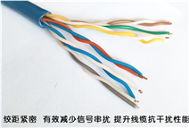 钢丝铠装矿用通信电缆MHY3...