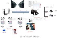 WIFI温湿度监控系统