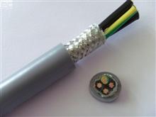 通信阻燃软电缆RVVZ-1×35㎜