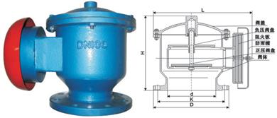ZFQ-II阻火呼吸阀