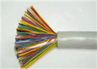HYAT电缆20×2×0.9通信电缆
