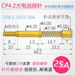 CP4.2-H500