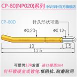 CP-80,P020#