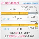 CP-0,P50