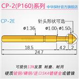 CP-2,P160#