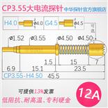CP3.55