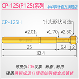 CP125