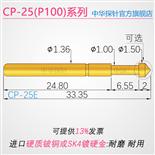 CP25,P100#