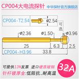 CP004