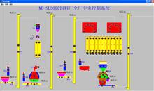 MD-SL3000系列中央控制和监控系统