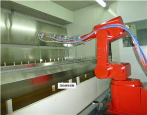Robot spray line robot painting equipment robot painting line energy saving and power saving