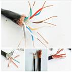 煤矿用控制电缆MKVV22电缆报价