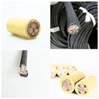 矿用移动控制电缆MKVV-2-61芯