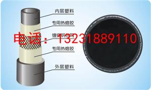 矿用PF钢丝编织耐磨复合管
