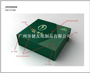 佛山包裝盒印刷佛山禮品盒訂做佛山紙盒生產廠家