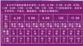 东莞惠州深圳到河北省13米高栏车/17米5平板车出租