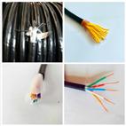KFFR-19*0.5耐高温控制电缆国标