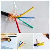 SYV-75-3同轴电缆