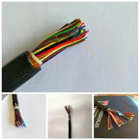 供应直销SYV22-7-5铠装同轴电缆直销