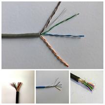 MHYVP 2X2X7/0.28矿用屏蔽通信电缆