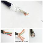 DJYVP2R-24×2×1.5DJYVP2R对绞式计算机软电缆