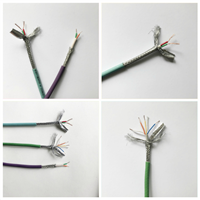 YQW3*2.5轻型橡套电缆价格